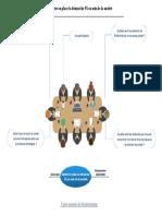 rapportduprojeta-170712115159-26.pdf