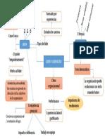 mapa conceptual lider-liderazgo.pdf