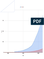 Tests vs. Cases Over Time.pdf