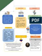 HISTORIA DE CIUDADANIA