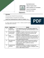 334CSM_Sem 2_Assignment_1 1440-41.docx