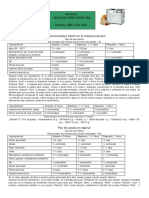 245231365-recetas-de-pan-en-panificadora.pdf