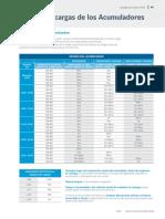 Catálogo acumuladores Bosch 2019-47