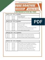 Virreyes-Representativos-del-Perú-para-Segundo-Grado-de-Secundaria