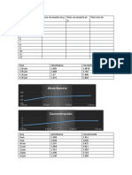 graficas biorreactor.docx
