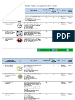 LEMBAGA HALAL INTERNATIONAL LSHLN-LPPOM MUI mei 2019.pdf