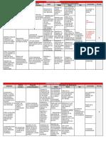 Malla Lenguaje Para Impresión 4to Periodo.pdf