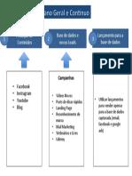 Plano_Geral_Marketing_vinícius