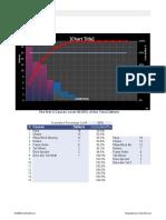 Excel Pareto Chart Template.xls