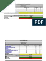 Modelo guía auditoria general república tics