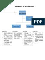 ORGANIGRAMA Y FUNCIONES.pdf