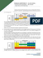 Jawaban Asistensi 5 PKM - Zero-Sum Game - 16-03-2016 [SEC] (1).pdf