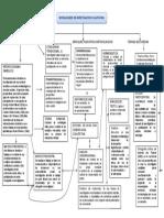 MAPA CONCEPTUAL INVESTIGACION 2.docx