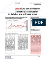 Euro Inflation