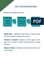 1 Fundamentos de Accionamientos Electricos.pdf
