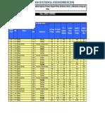horario_verano1_2020_para_pdf