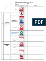 MT Standard Safety Sign Checklist for 132kV SS