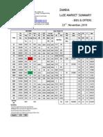 Closing Market Summary - LuSE BIDS & OFFERS 23rd November, 2010[1]