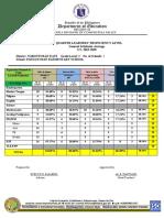 4TH QUARTER PROFICIENCY LEVEL -GRADE 2-PANGUTOSAN ES