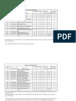 ece_bt_sch.pdf