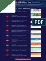 Udemy_2020_Top_10_Skills_Global_Infographic.pdf