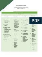 CONTENIDOS LENGUAJE PRIMARIA[10439].doc