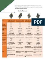 Solar Power Manager Series(EN)