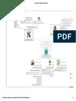 Herramientas Plataforma Virtual UDES