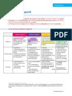 Grammaire Le Discours Rapportc3a9