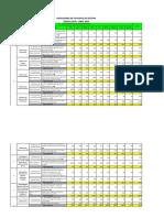 Indicadores de convenio de Gestion - Abril 2019