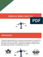 derecho aereo tcp
