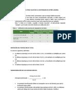 Instrucciones Para Calificar El Cuestionario de Estrés Laboral