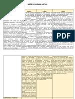 Matriz de Competencias, Capacidades, Estandares y Desempeños