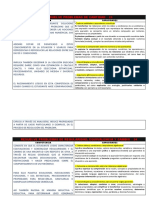 analisis de competencias-matemática