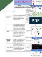 infograma factorizacion