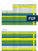 Daikin-Spot AC equipment list(Rev.03) - Capacity Analyze