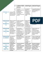 tabla descriptiva.docx