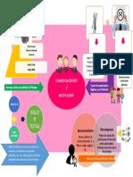 Mapa Mental_JaquelineCerda.docx