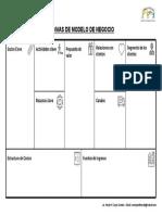 III - Canvas de modelo de negocio