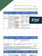 PLAN DE CLASES SOCIALES GRADO CUARTO 2020.docx