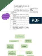 Procesos Cognitivos tema1