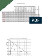 Matriz de impactos.xls