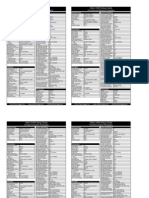 D300 Setup Guide v1 1
