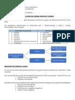 Resumen No.1 Meningitis y Neumonia 1.pdf