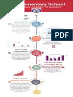 Shaw_Data Audit Infographic