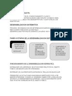 MODIFICACION DE CONDUCTA.docx
