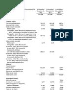 PT. Chandra Asri Petrochemical_2201759703_LC53_Adelwin Lias_.xlsx