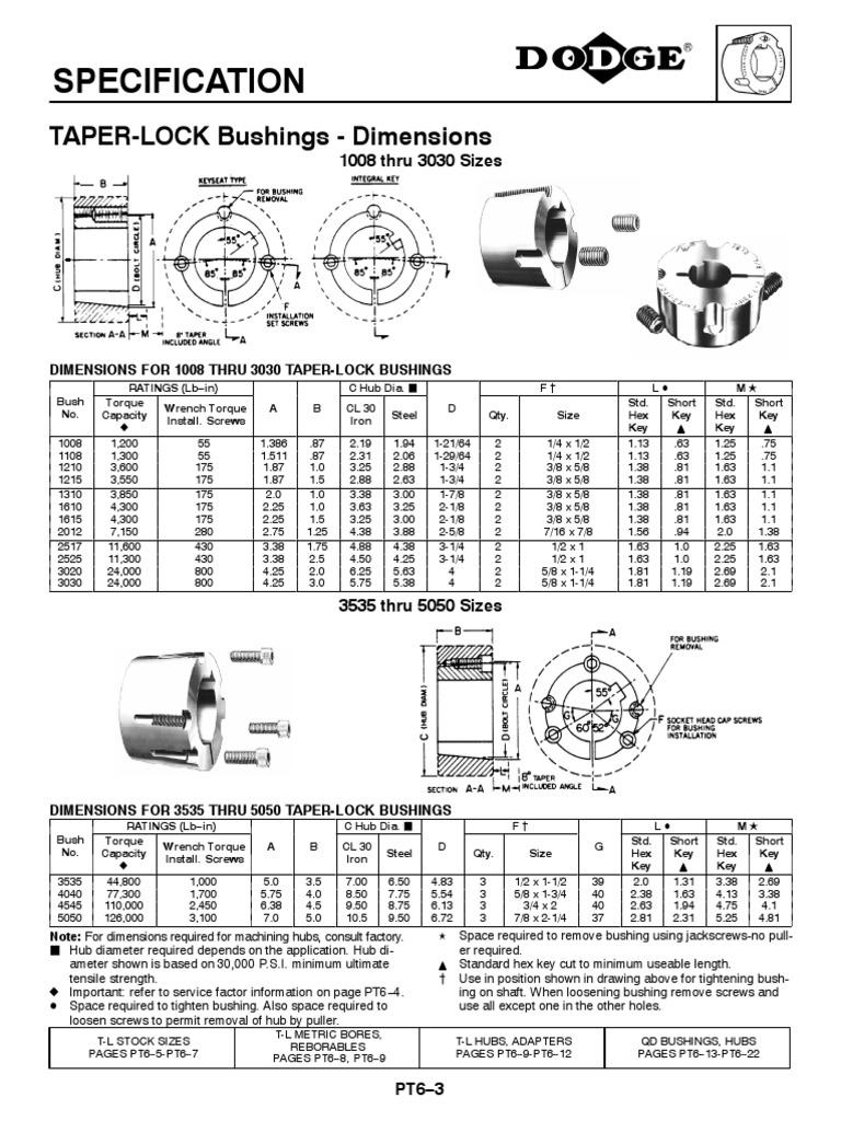 117031 DODGE 3030 X 2 5//8-KW BUSHING