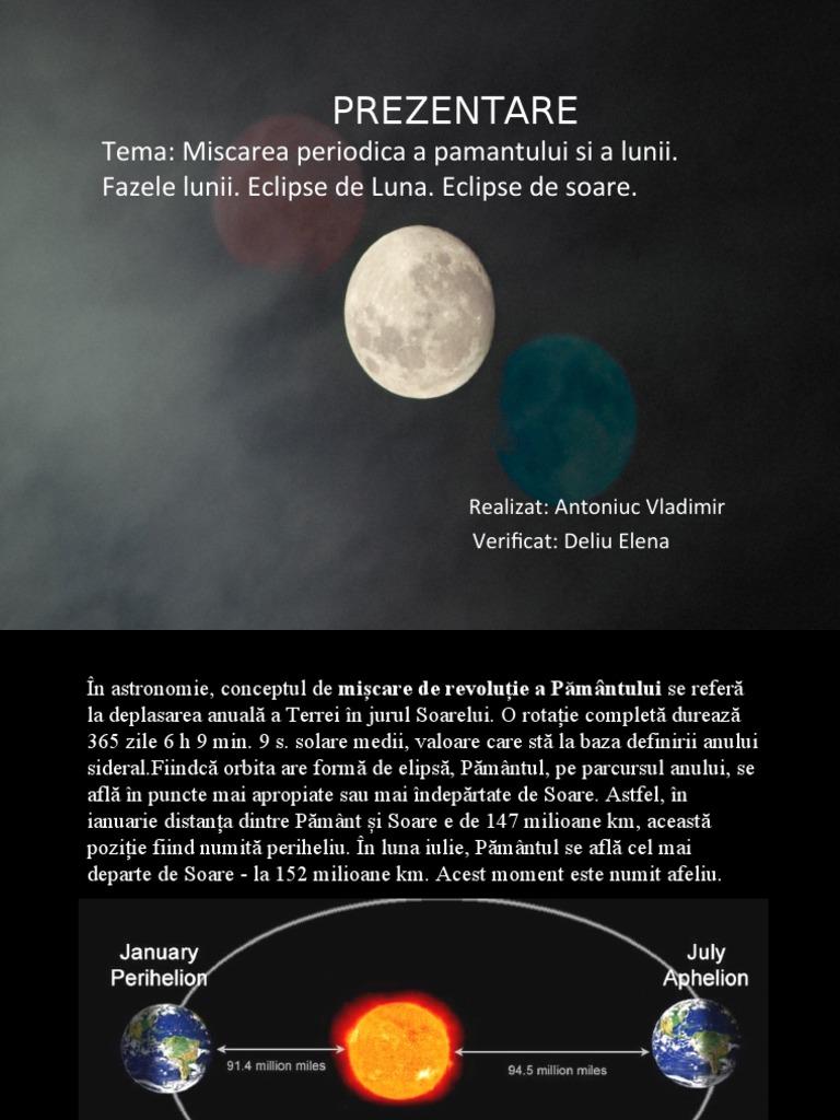 miscarea lunii