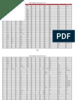 Vehicle-List-Software-Flex-ECU-OBD-Bench-ver.4.3.0.0 (1)